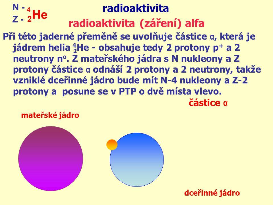 radioaktivita mateřské jádro dceřinné jádro radioaktivita (záření) alfa 4 částice α 2 He 4 N - Z - Při této jaderné přeměně se uvolňuje částice α, kte