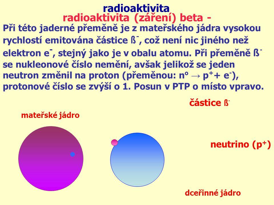 radioaktivita mateřské jádro dceřinné jádro radioaktivita (záření) beta + částice ß - neutrino (p + ) Při této jaderné přeměně je z mateřského jádra vysokou rychlostí emitována částice ß +, což je pozitron e +, antičástice k elektronu.
