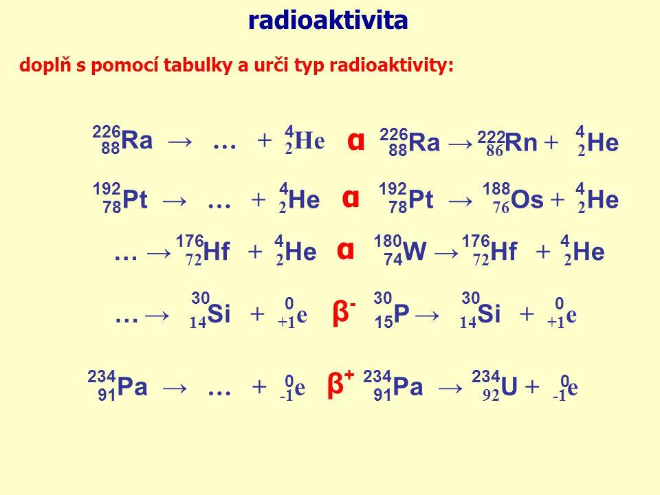 radioaktivita doplň s pomocí tabulky a urči typ radioaktivity: 88 Ra → … + 2 He 2264 78 Pt → … + 2 He 4192 … → 72 Hf + 2 He 1764 … → 14 Si + +1 e 0 30