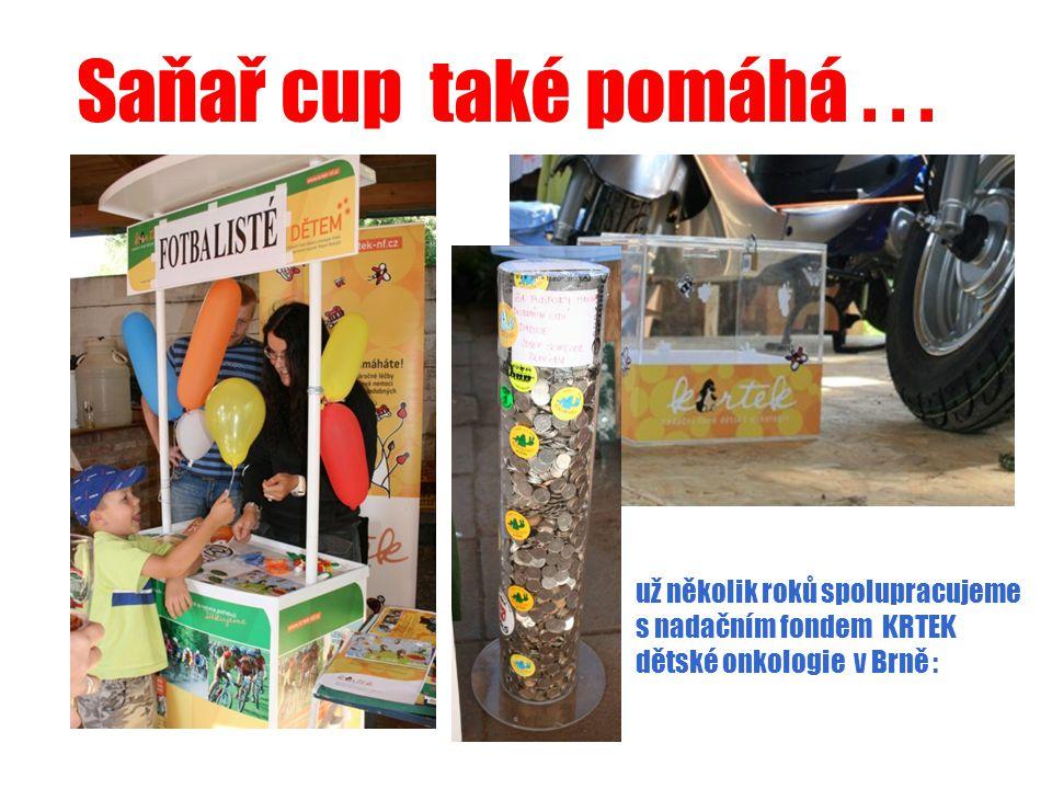Saňař cup také pomáhá...