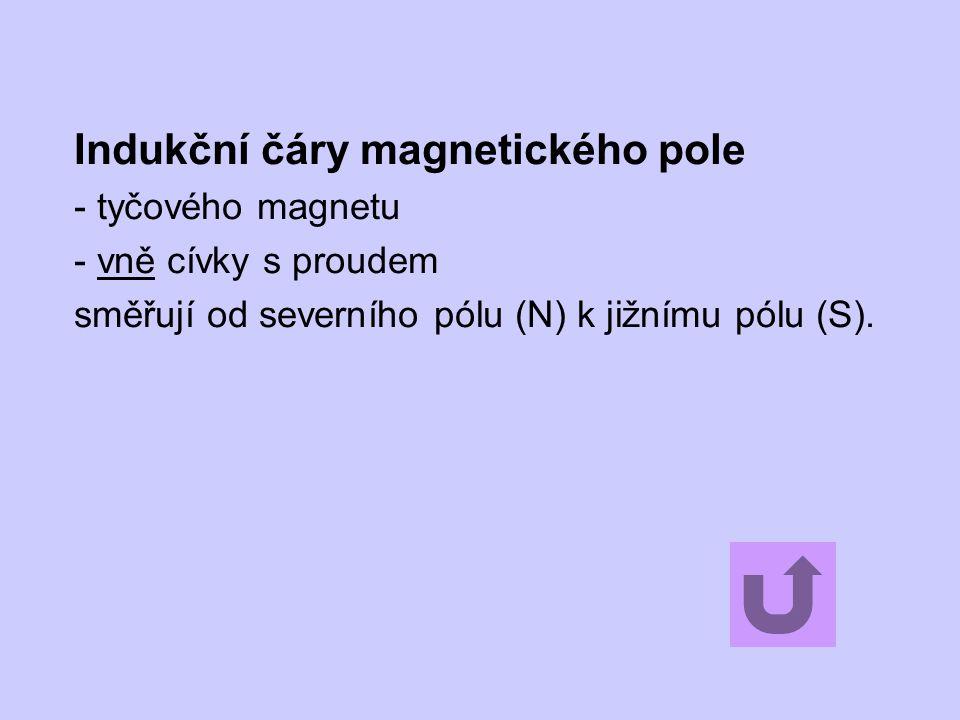 Indukční čáry magnetického pole - tyčového magnetu - vně cívky s proudem směřují od severního pólu (N) k jižnímu pólu (S).