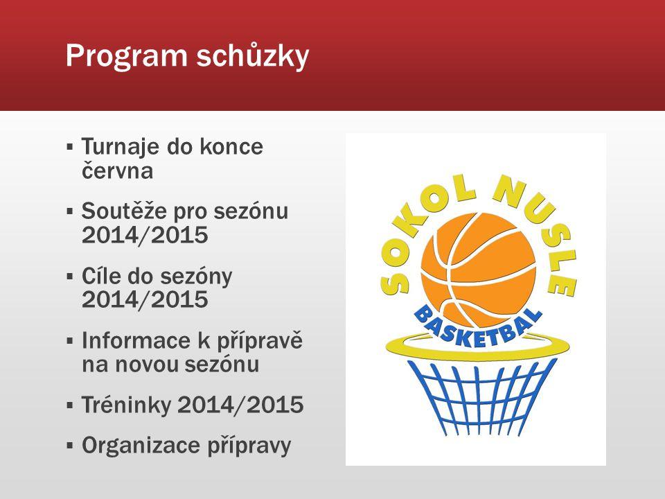 Program schůzky  Turnaje do konce června  Soutěže pro sezónu 2014/2015  Cíle do sezóny 2014/2015  Informace k přípravě na novou sezónu  Tréninky 2014/2015  Organizace přípravy