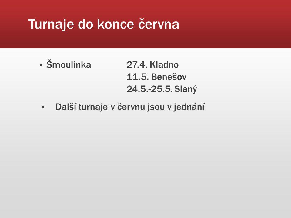 Turnaje do konce června  Šmoulinka 27.4. Kladno 11.5.