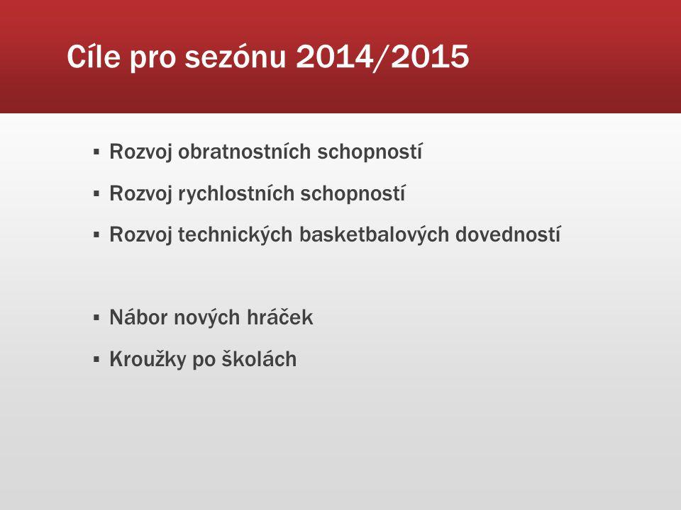 Cíle pro sezónu 2014/2015  Rozvoj obratnostních schopností  Rozvoj rychlostních schopností  Rozvoj technických basketbalových dovedností  Nábor nových hráček  Kroužky po školách