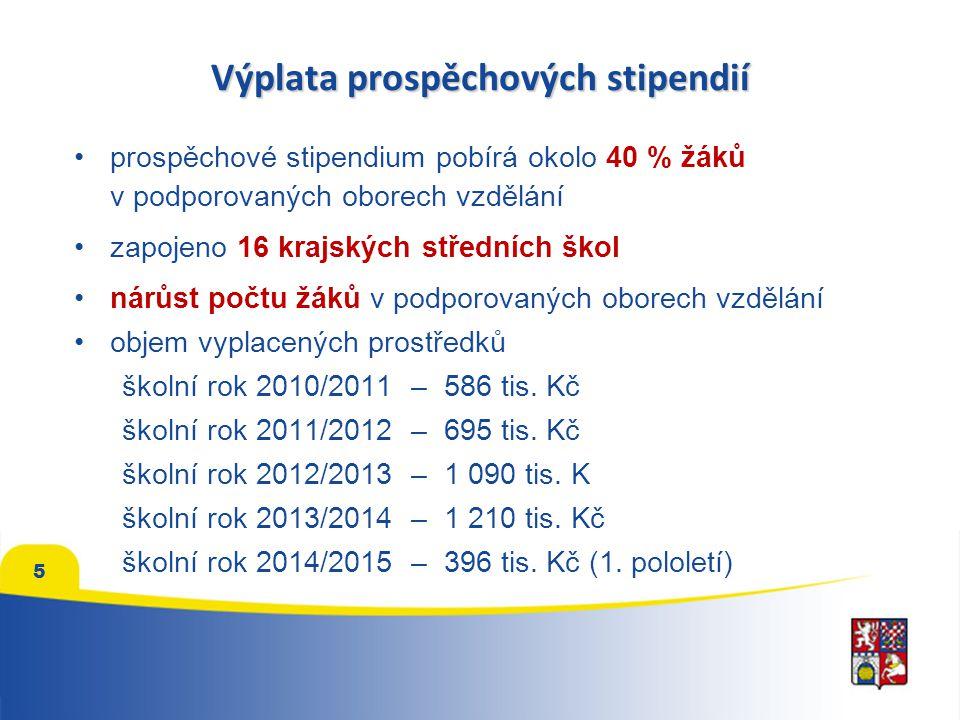 6 Nabídka nových oborů vzdělání Gymnázium, Jevíčko, A.