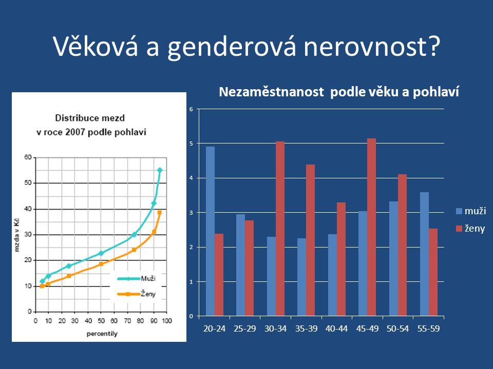 Věková a genderová nerovnost?