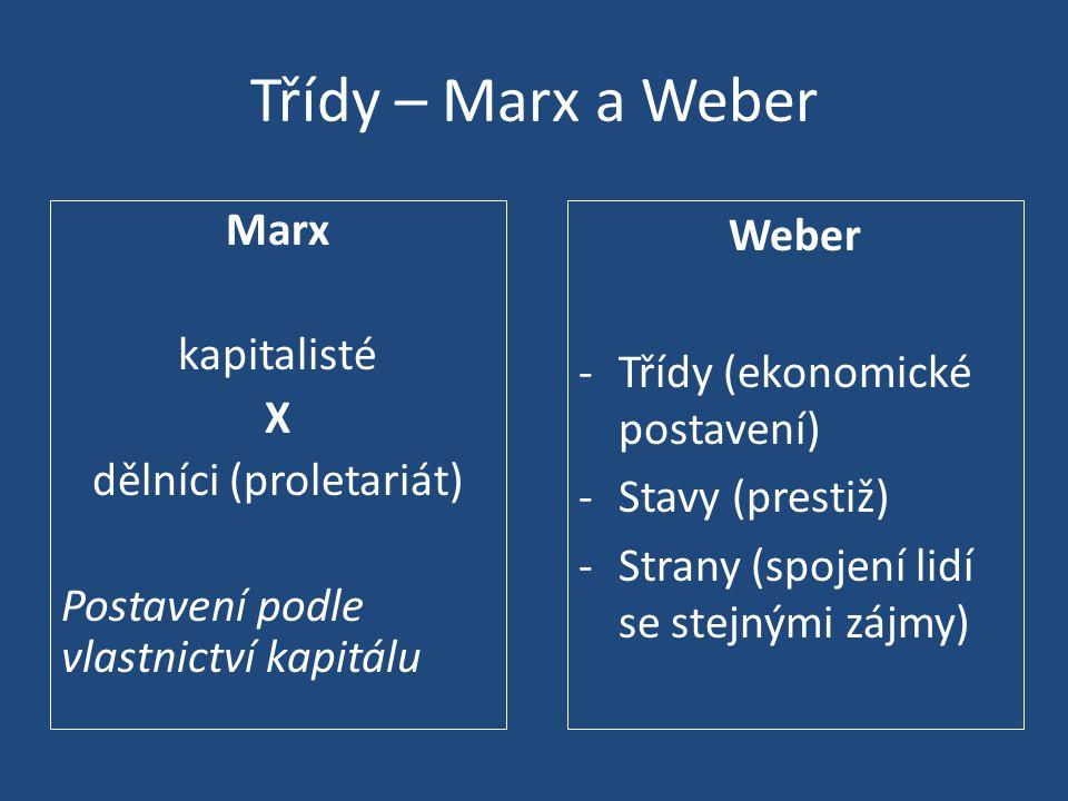 Třídy – Marx a Weber Marx kapitalisté X dělníci (proletariát) Postavení podle vlastnictví kapitálu Weber -Třídy (ekonomické postavení) -Stavy (prestiž) -Strany (spojení lidí se stejnými zájmy)