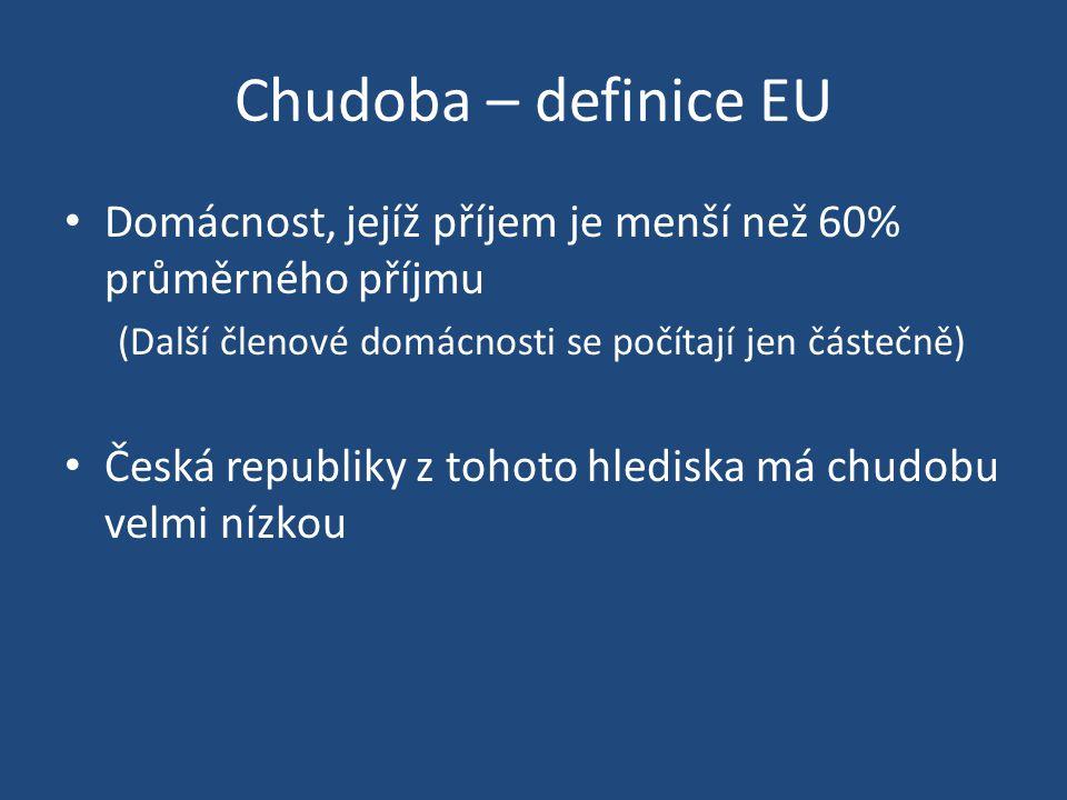 Chudoba – definice EU Domácnost, jejíž příjem je menší než 60% průměrného příjmu (Další členové domácnosti se počítají jen částečně) Česká republiky z tohoto hlediska má chudobu velmi nízkou
