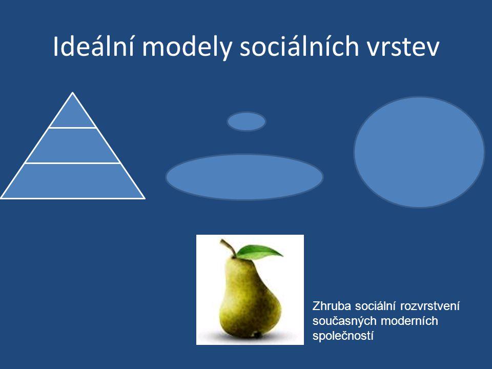 Ideální modely sociálních vrstev Zhruba sociální rozvrstvení současných moderních společností