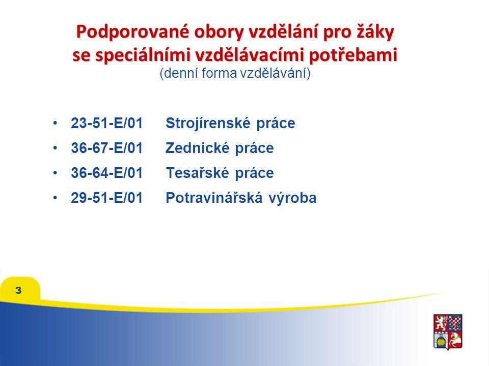 3 Podporované obory vzdělání pro žáky se speciálními vzdělávacími potřebami Podporované obory vzdělání pro žáky se speciálními vzdělávacími potřebami (denní forma vzdělávání) 23-51-E/01 Strojírenské práce 36-67-E/01 Zednické práce 36-64-E/01 Tesařské práce 29-51-E/01 Potravinářská výroba