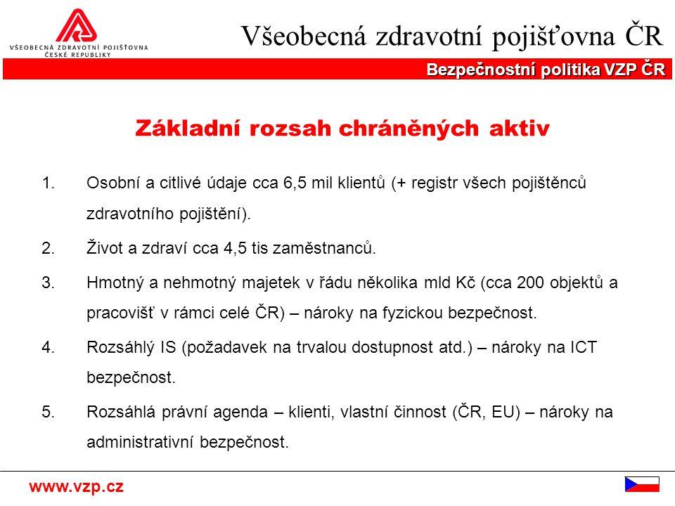 Všeobecná zdravotní pojišťovna ČR Bezpečnostní politika VZP ČR www.vzp.cz Základní rozsah chráněných aktiv 1.Osobní a citlivé údaje cca 6,5 mil klientů (+ registr všech pojištěnců zdravotního pojištění).