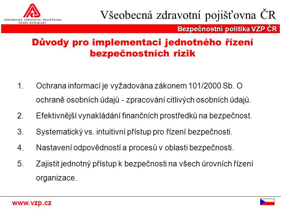 Všeobecná zdravotní pojišťovna ČR Bezpečnostní politika VZP ČR www.vzp.cz Důvody pro implementaci jednotného řízení bezpečnostních rizik 1.Ochrana informací je vyžadována zákonem 101/2000 Sb.