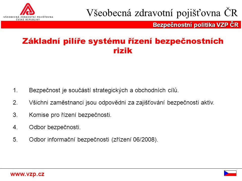 Všeobecná zdravotní pojišťovna ČR Bezpečnostní politika VZP ČR www.vzp.cz Základní pilíře systému řízení bezpečnostních rizik 1.Bezpečnost je součástí strategických a obchodních cílů.