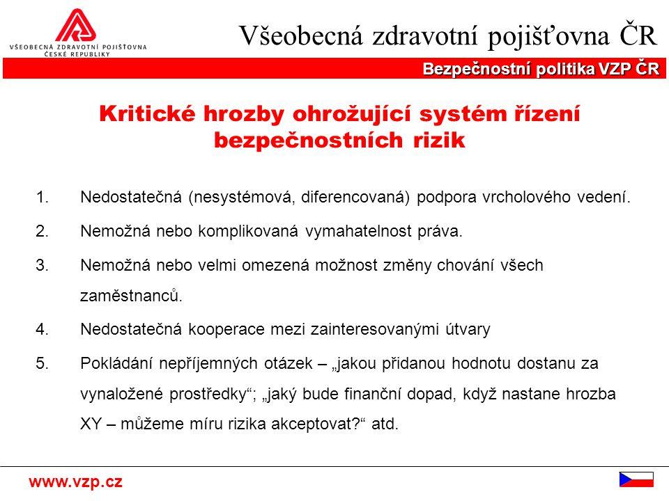 Všeobecná zdravotní pojišťovna ČR Bezpečnostní politika VZP ČR www.vzp.cz Kritické hrozby ohrožující systém řízení bezpečnostních rizik 1.Nedostatečná