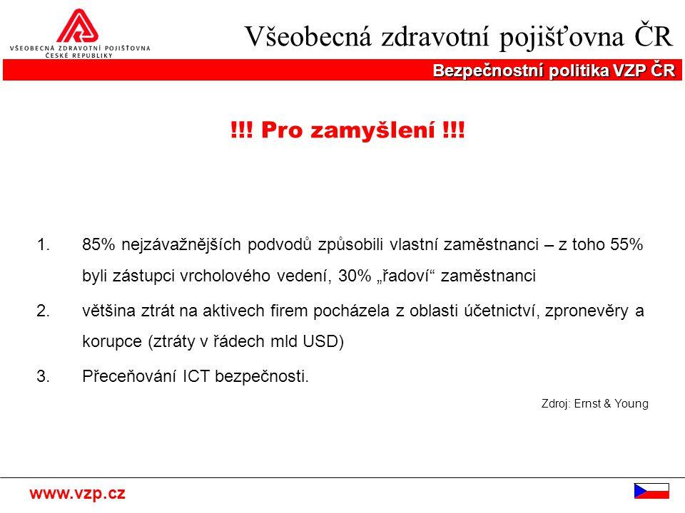 Všeobecná zdravotní pojišťovna ČR Bezpečnostní politika VZP ČR www.vzp.cz !!! Pro zamyšlení !!! 1.85% nejzávažnějších podvodů způsobili vlastní zaměst