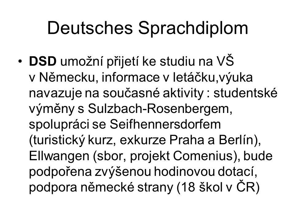 Deutsches Sprachdiplom DSD umožní přijetí ke studiu na VŠ v Německu, informace v letáčku,výuka navazuje na současné aktivity : studentské výměny s Sulzbach-Rosenbergem, spolupráci se Seifhennersdorfem (turistický kurz, exkurze Praha a Berlín), Ellwangen (sbor, projekt Comenius), bude podpořena zvýšenou hodinovou dotací, podpora německé strany (18 škol v ČR)