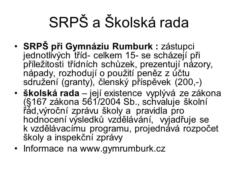 SRPŠ a Školská rada SRPŠ při Gymnáziu Rumburk : zástupci jednotlivých tříd- celkem 15- se scházejí při příležitosti třídních schůzek, prezentují názor