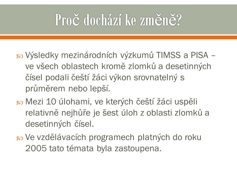  Výsledky mezinárodních výzkumů TIMSS a PISA – ve všech oblastech kromě zlomků a desetinných čísel podali čeští žáci výkon srovnatelný s průměrem neb
