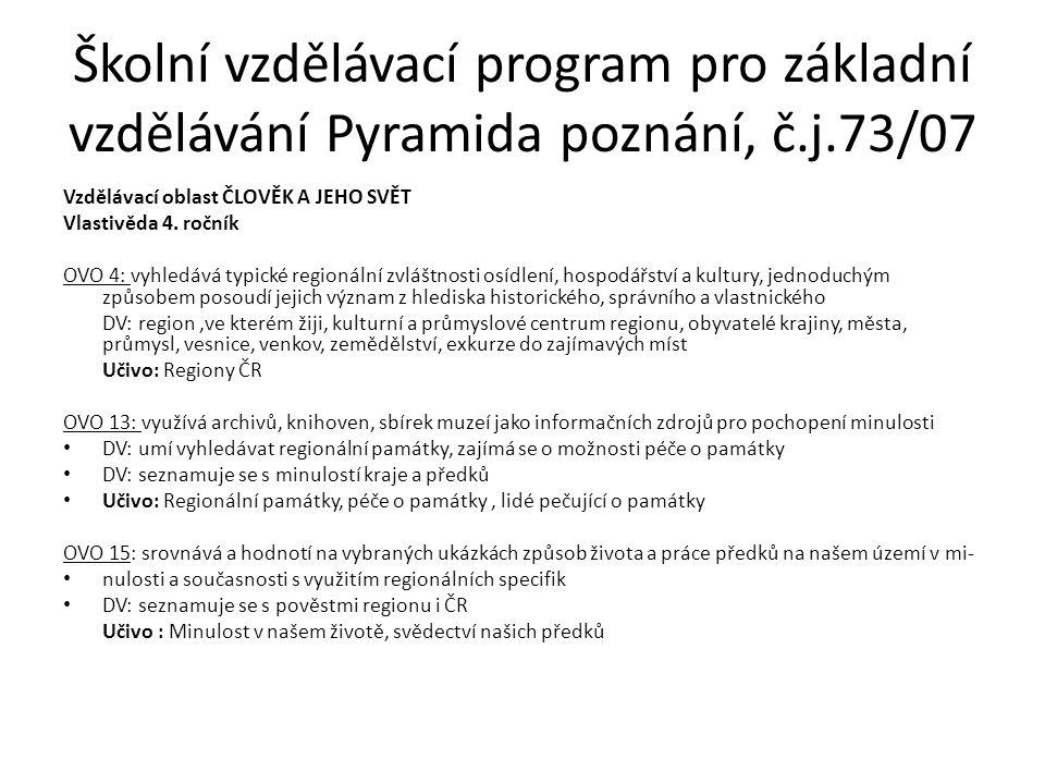 Školní vzdělávací program pro základní vzdělávání Pyramida poznání, č.j.73/07 Vzdělávací oblast ČLOVĚK A JEHO SVĚT Vlastivěda 4.