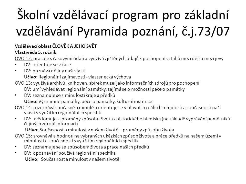 Školní vzdělávací program pro základní vzdělávání Pyramida poznání, č.j.73/07 Vzdělávací oblast ČLOVĚK A JEHO SVĚT Vlastivěda 5.