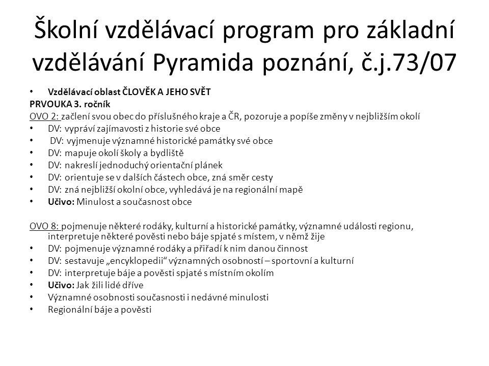 Školní vzdělávací program pro základní vzdělávání Pyramida poznání, č.j.73/07 Vzdělávací oblast ČLOVĚK A JEHO SVĚT PRVOUKA 3.