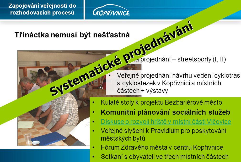 Veřejná projednání – streetsporty (I, II) Veřejné projednání návrhu vedení cyklotras a cyklostezek v Kopřivnici a místních částech + výstavy Veřejná p