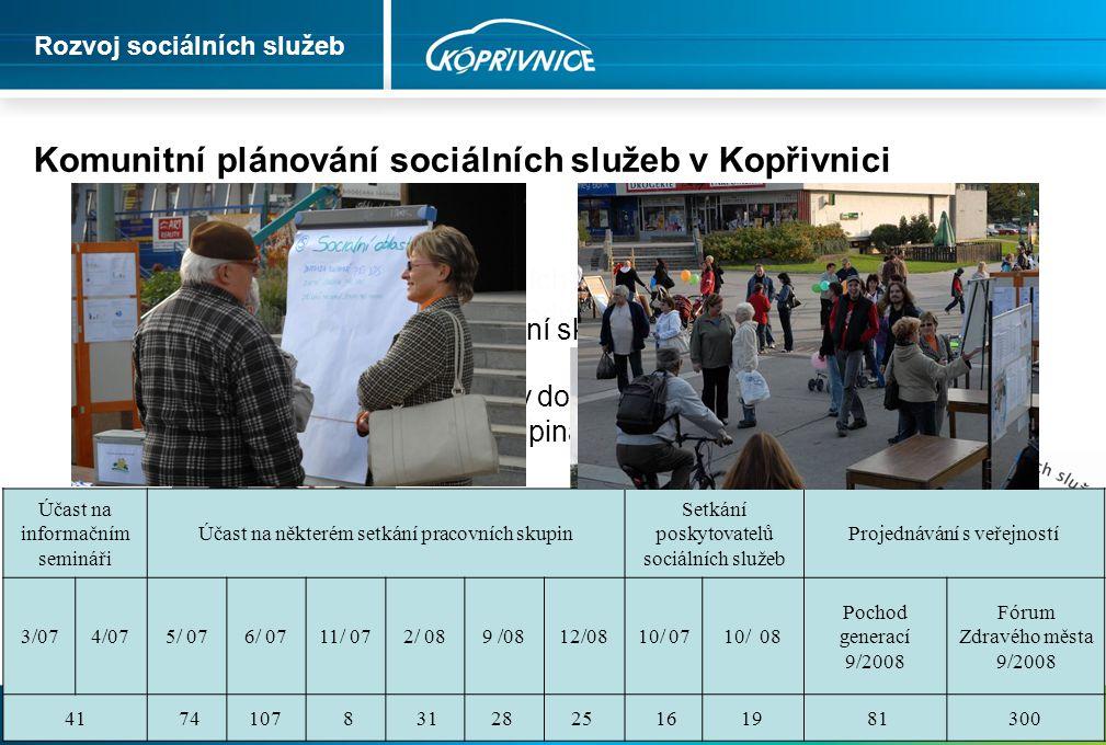 Cíl: vytvoření plánu rozvoje sociálních služeb ve městě tak, aby vznikl systém sociálních služeb, který odpovídá zjištěným místním potřebám Rozvoj soc