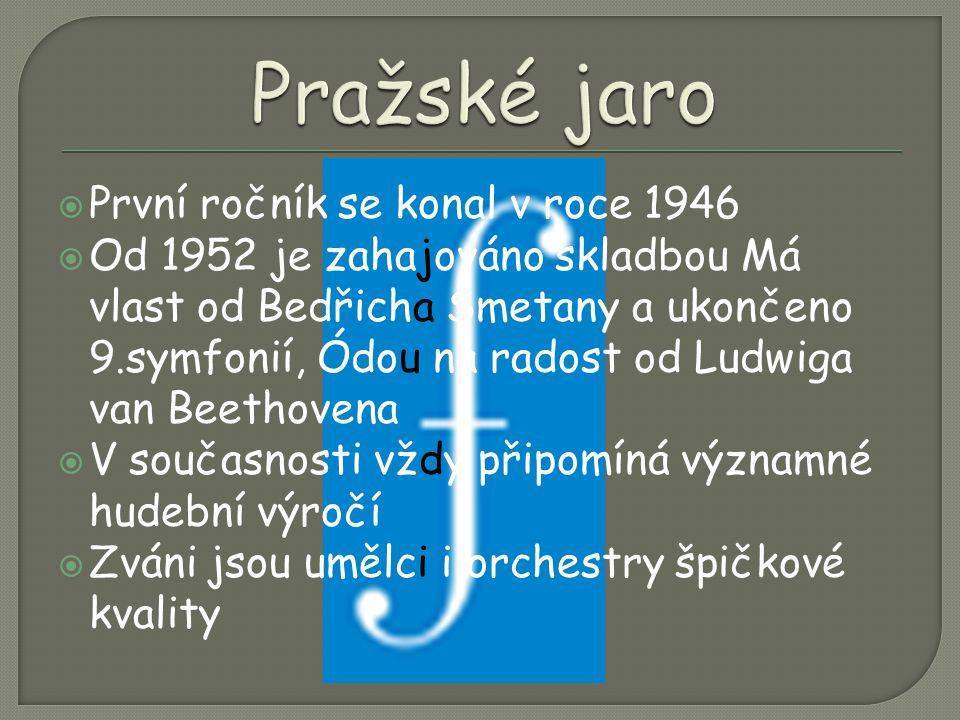  Kromě vážné hudby v posledních letech přibývají i jazzové koncerty  V roce 1953 vznikla soutěž pro mladé interprety Pražské jaro  Koná se ve Smetanově síni, Dvořákově síni, Anežčině klášteře, bazilice sv.