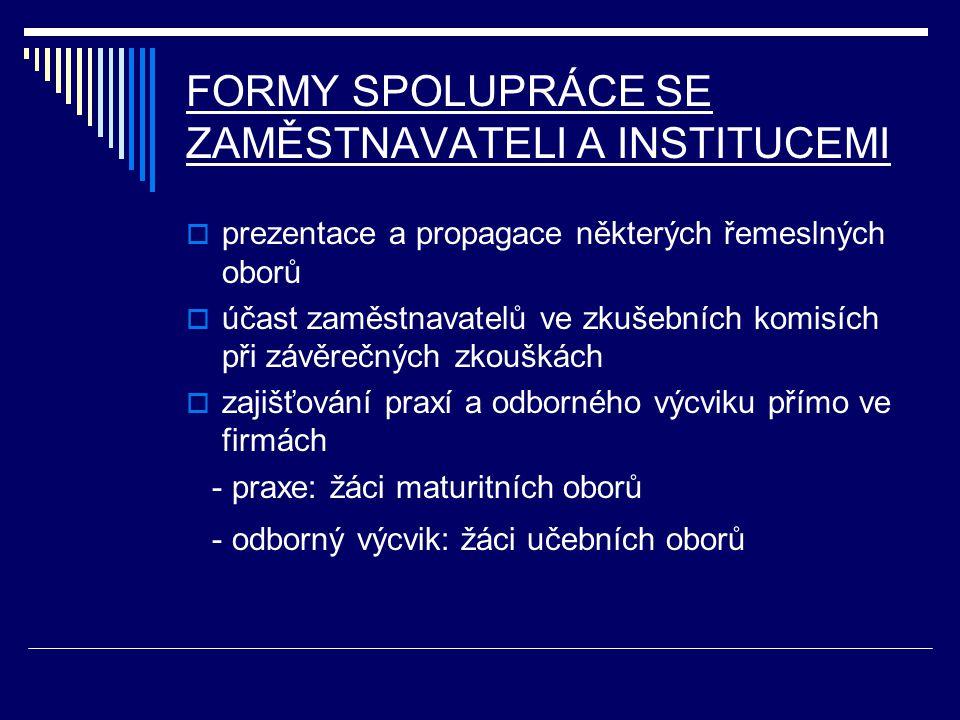 FORMY SPOLUPRÁCE SE ZAMĚSTNAVATELI A INSTITUCEMI  prezentace a propagace některých řemeslných oborů  účast zaměstnavatelů ve zkušebních komisích při