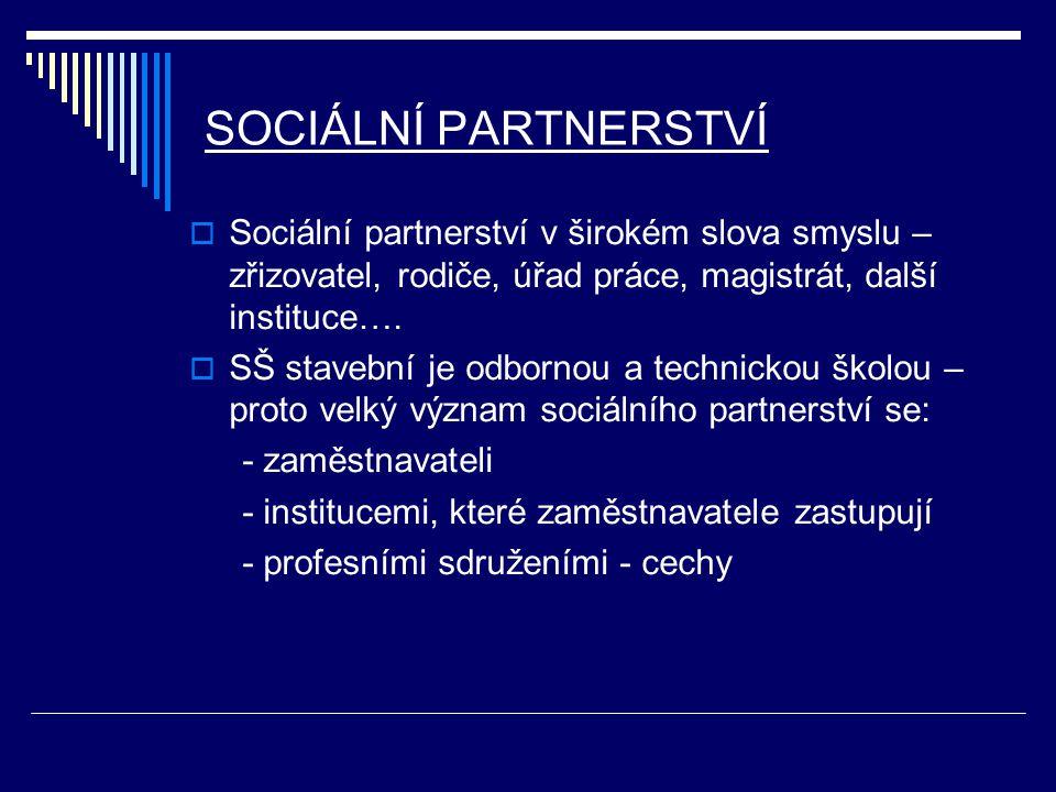 SOCIÁLNÍ PARTNERSTVÍ  Sociální partnerství v širokém slova smyslu – zřizovatel, rodiče, úřad práce, magistrát, další instituce….  SŠ stavební je odb