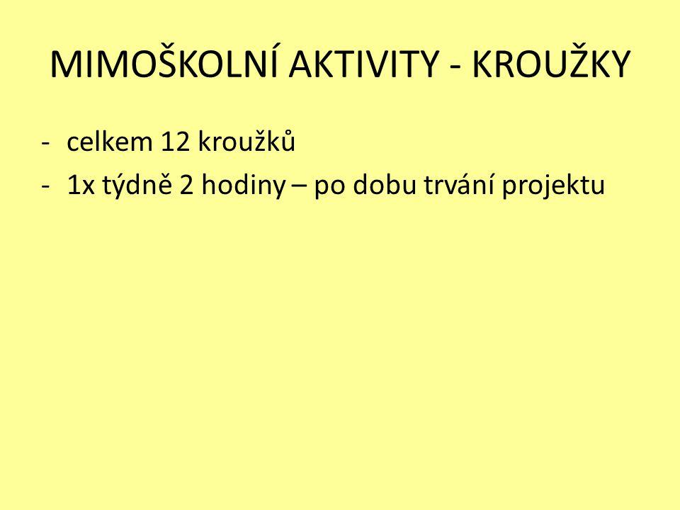 MIMOŠKOLNÍ AKTIVITY - KROUŽKY -celkem 12 kroužků -1x týdně 2 hodiny – po dobu trvání projektu