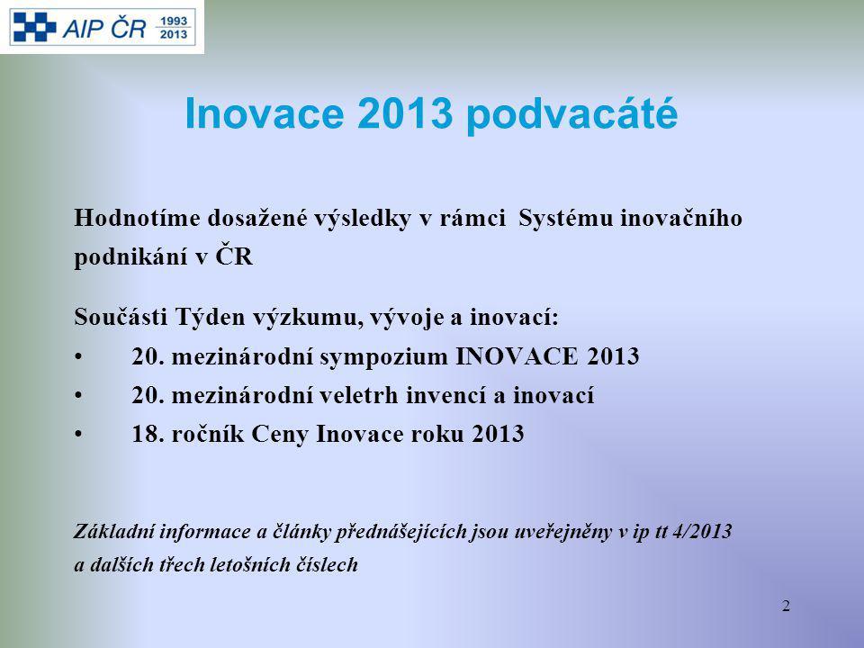 2 Inovace 2013 podvacáté Hodnotíme dosažené výsledky v rámci Systému inovačního podnikání v ČR Součásti Týden výzkumu, vývoje a inovací: 20.