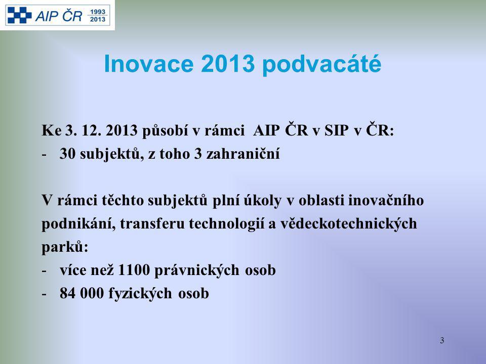 Inovace 2013 podvacáté Ke 3. 12.
