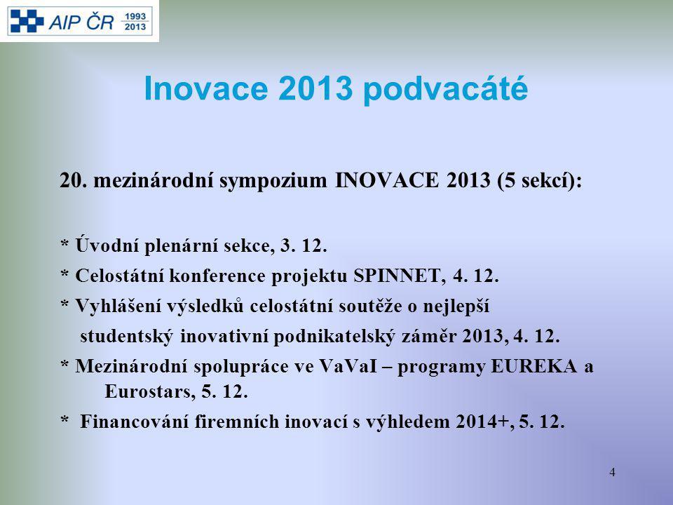 Inovace 2013 podvacáté 20.