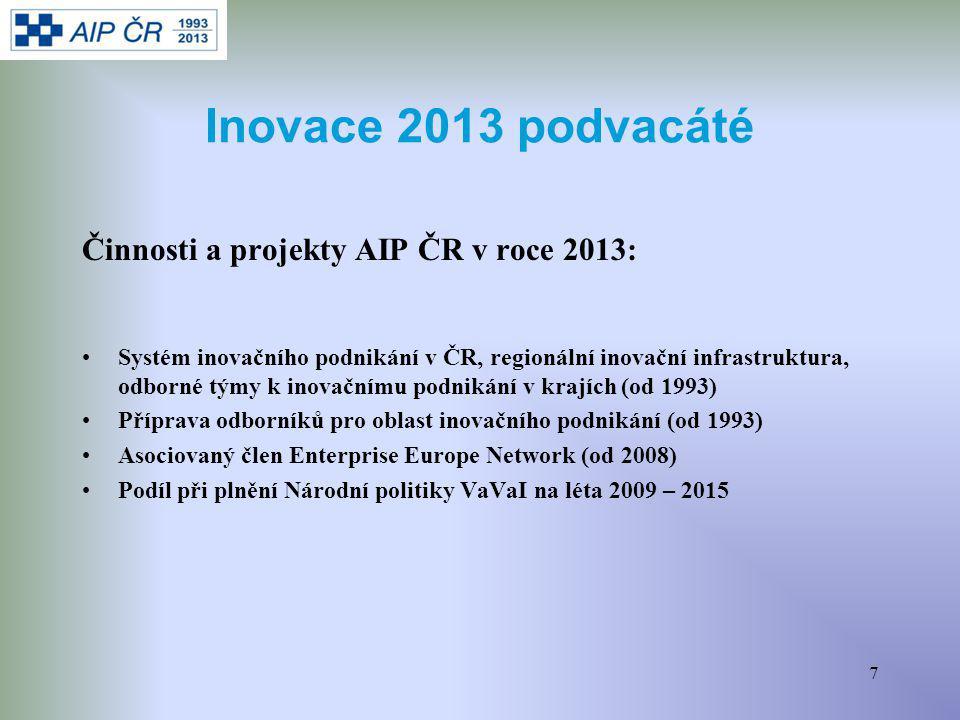 7 Inovace 2013 podvacáté Činnosti a projekty AIP ČR v roce 2013: Systém inovačního podnikání v ČR, regionální inovační infrastruktura, odborné týmy k inovačnímu podnikání v krajích (od 1993) Příprava odborníků pro oblast inovačního podnikání (od 1993) Asociovaný člen Enterprise Europe Network (od 2008) Podíl při plnění Národní politiky VaVaI na léta 2009 – 2015