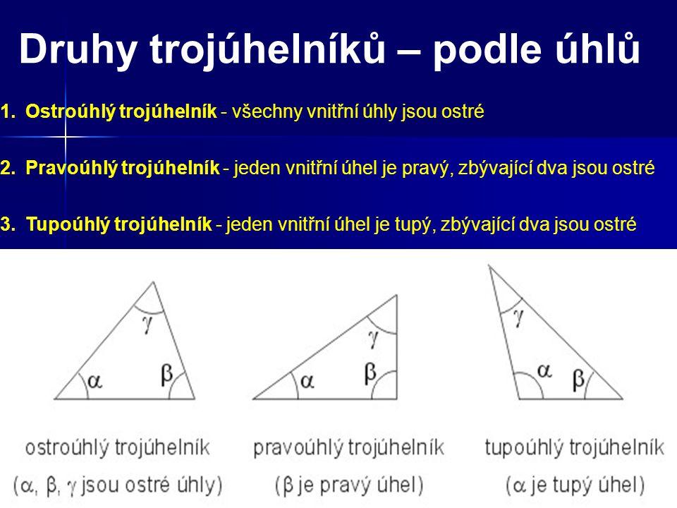 Druhy trojúhelníků – podle úhlů 1.Ostroúhlý trojúhelník - všechny vnitřní úhly jsou ostré 2.Pravoúhlý trojúhelník - jeden vnitřní úhel je pravý, zbýva