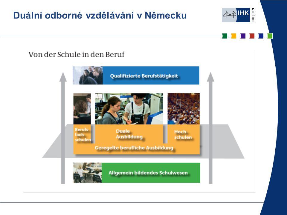 Duální odborné vzdělávání v Německu