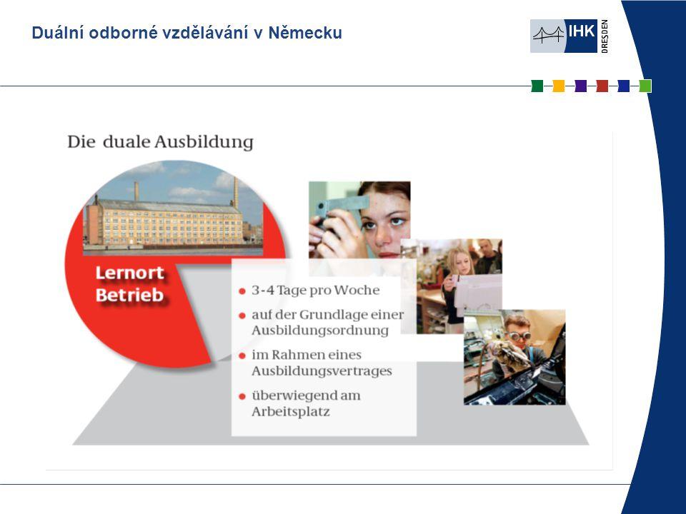 Duální vzdělávání Vzdělávací místo podnik - 3-4 dny za týden - na základě vzdělávacích pravidel - v rámci vzdělávacího podniku - převážně přímo na pracovišti