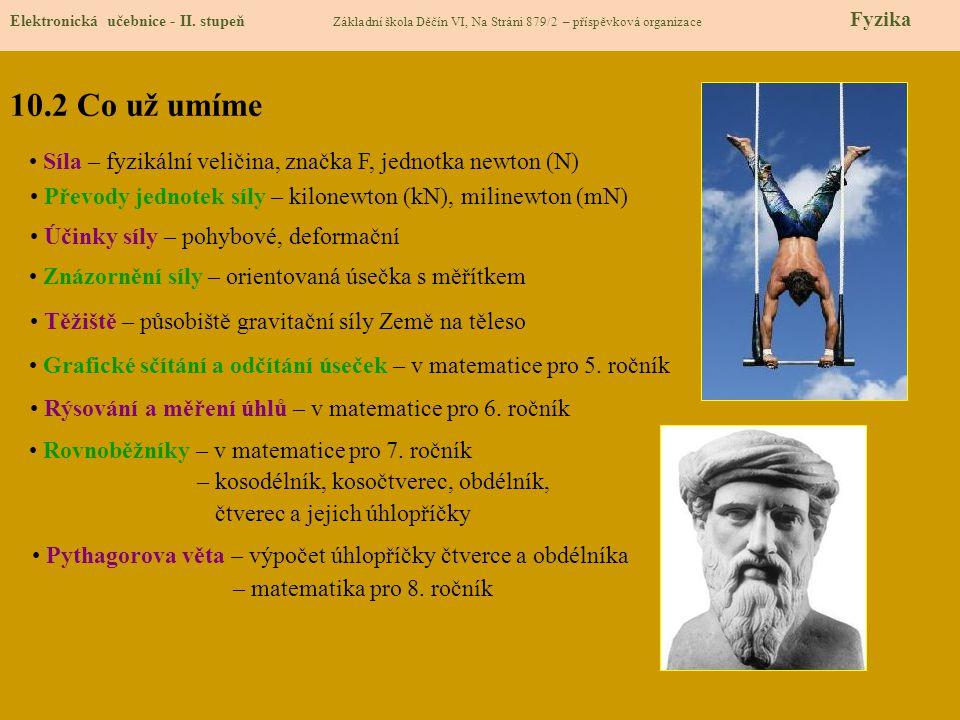 10.3 Nové pojmy Elektronická učebnice - II.