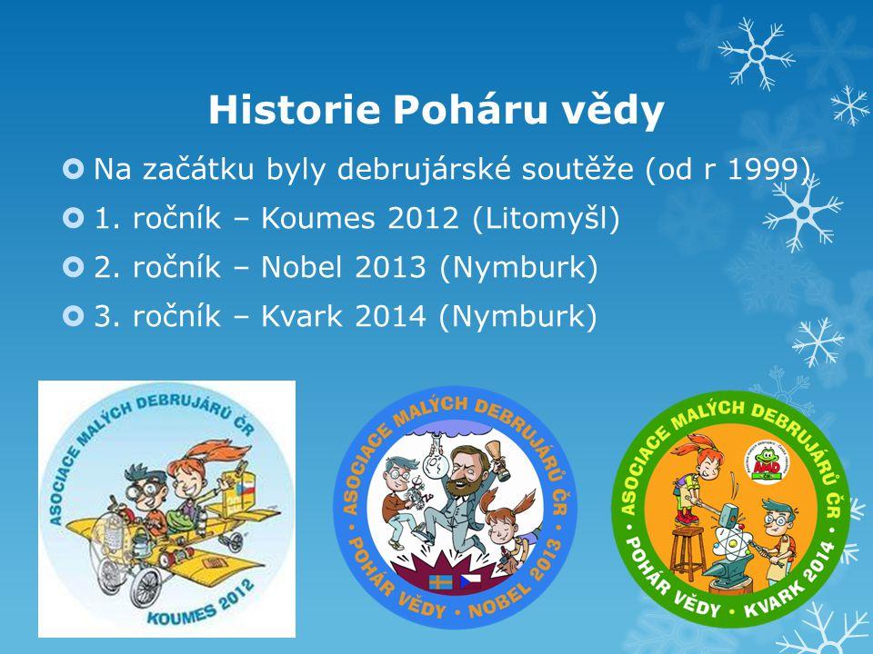 Historie Poháru vědy  Na začátku byly debrujárské soutěže (od r 1999)  1. ročník – Koumes 2012 (Litomyšl)  2. ročník – Nobel 2013 (Nymburk)  3. ro