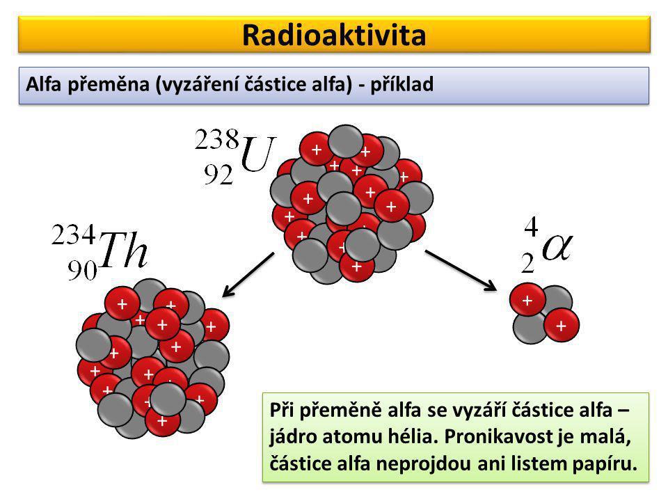 + Radioaktivita Alfa přeměna (vyzáření částice alfa) - příklad + + + + + + + + + + + + + + + + + + + + + + + + + + + + + + + + Při přeměně alfa se vyz