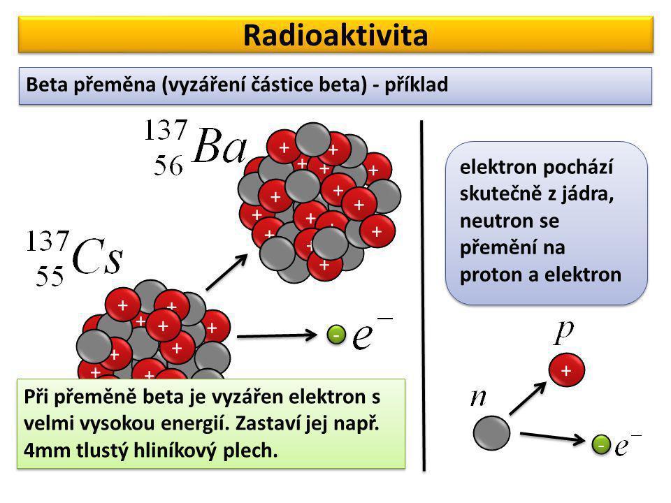 Radioaktivita Beta přeměna (vyzáření částice beta) - příklad + + + + + + + + + - - + + + + + + + + + + + + + + + + + + + + + + + - - elektron pochází