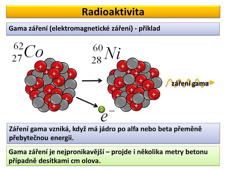 Radioaktivita Gama záření (elektromagnetické záření) - příklad + + + + + + + + + - - + + + + + + + + + + + + + + + + + + + + + + záření gama Záření ga