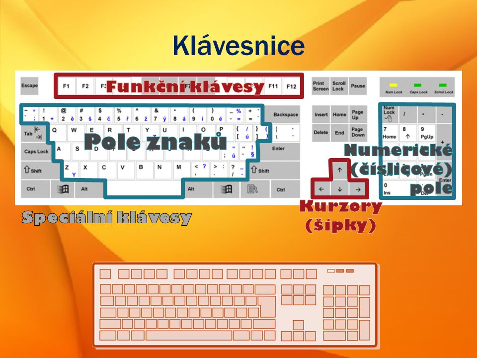 Je klávesnice vstupní nebo výstupní zařízení? Umíš najít na klávesnici písmenka í š ž ú ů ? Najdi na klávesnici klávesy se šipkami. Jaké tlačítko je n