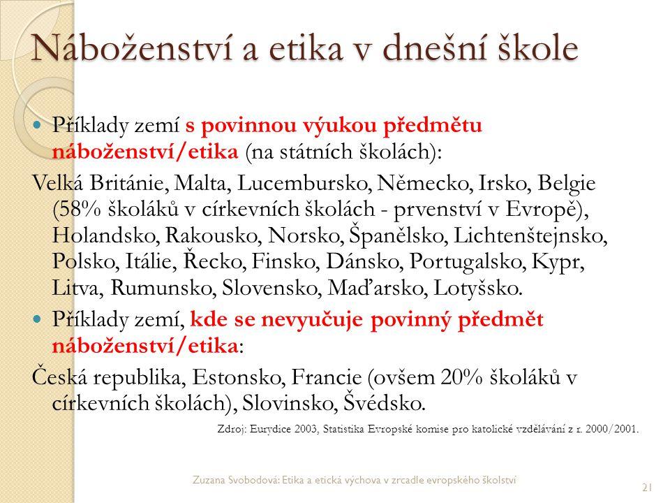 Náboženství a etika v dnešní škole Příklady zemí s povinnou výukou předmětu náboženství/etika (na státních školách): Velká Británie, Malta, Lucembursk