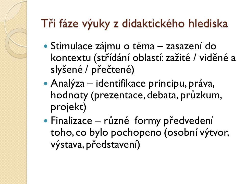 Tři fáze výuky z didaktického hlediska Stimulace zájmu o téma – zasazení do kontextu (střídání oblastí: zažité / viděné a slyšené / přečtené) Analýza
