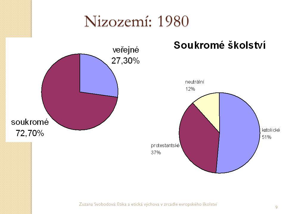 Zuzana Svobodová: Etika a etická výchova v zrcadle evropského školství 9 Nizozemí: 1980