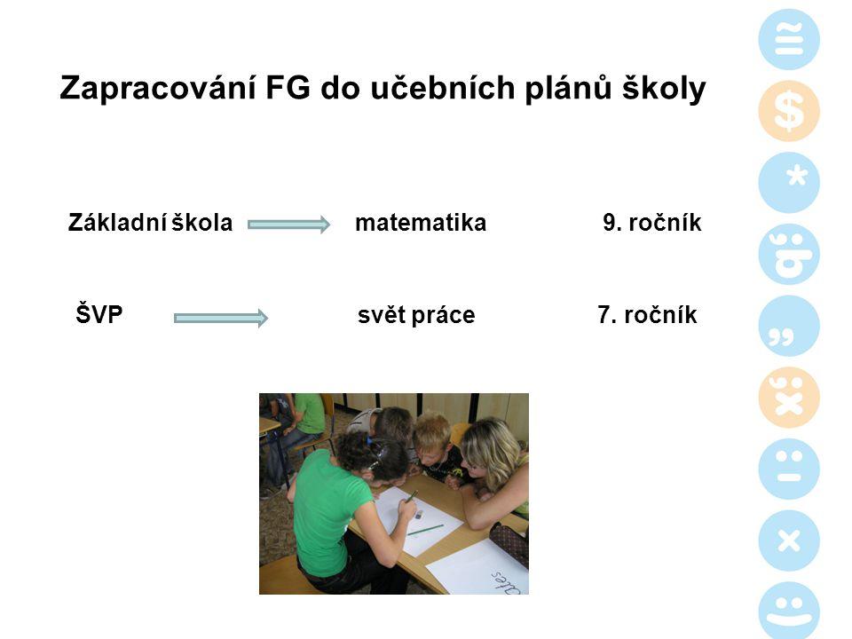 Zapracování FG do učebních plánů školy Základní škola matematika 9. ročník ŠVP svět práce 7. ročník
