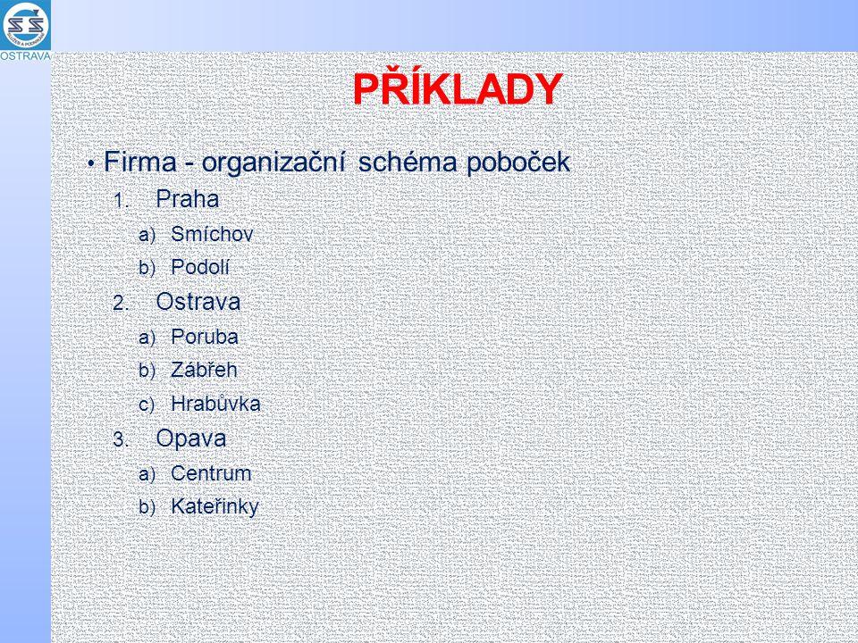 PŘÍKLADY Firma - organizační schéma poboček 1. Praha a) Smíchov b) Podolí 2.