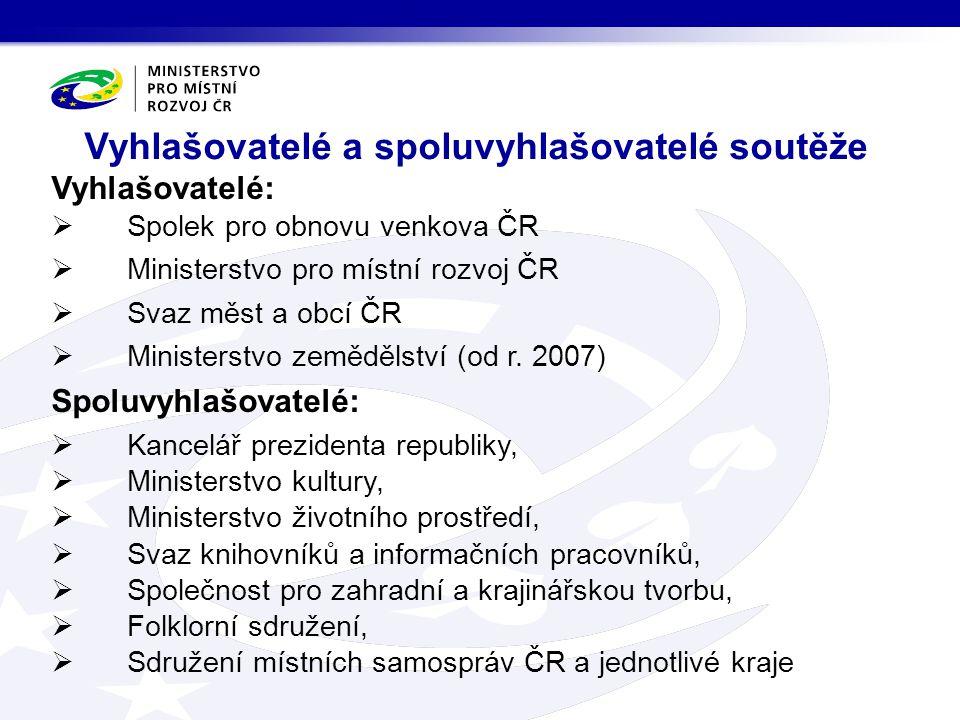  20.ročník soutěže  306 přihlášených obcí  31.8.